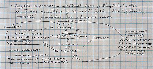 comfortdiagram.jpg